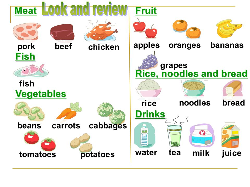 Look and review Meat Fruit Fish Rice, noodles and bread Vegetables