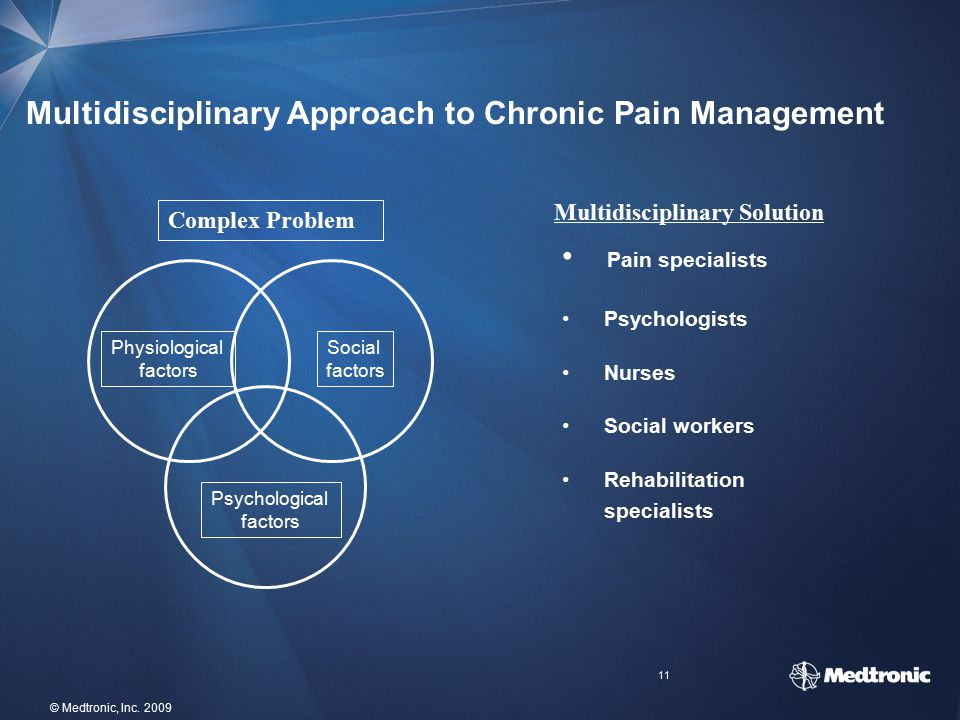 Multidisciplinary Approach to Chronic Pain Management