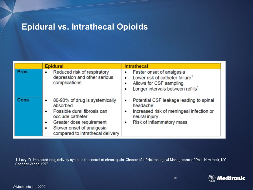 Epidural vs. Intrathecal Opioids