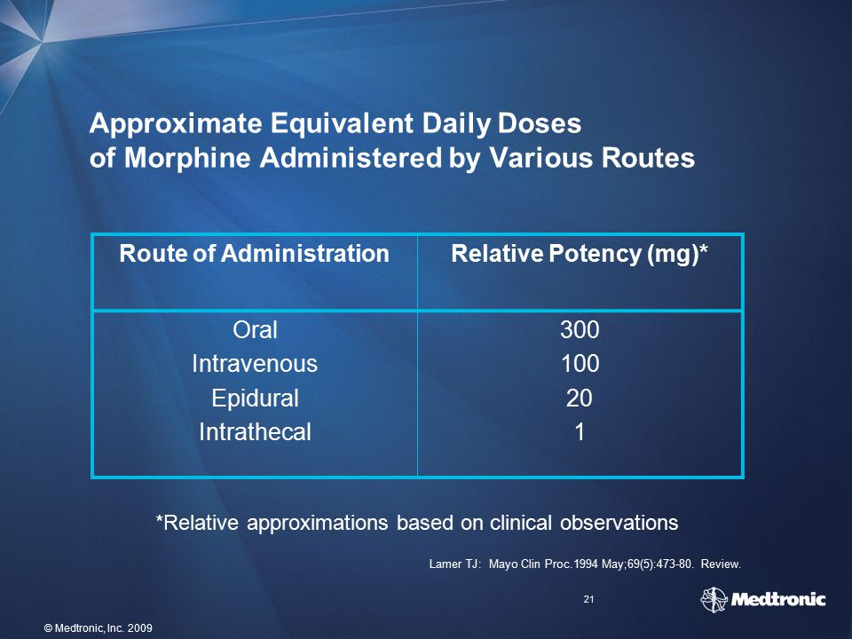 Route of Administration Relative Potency (mg)*