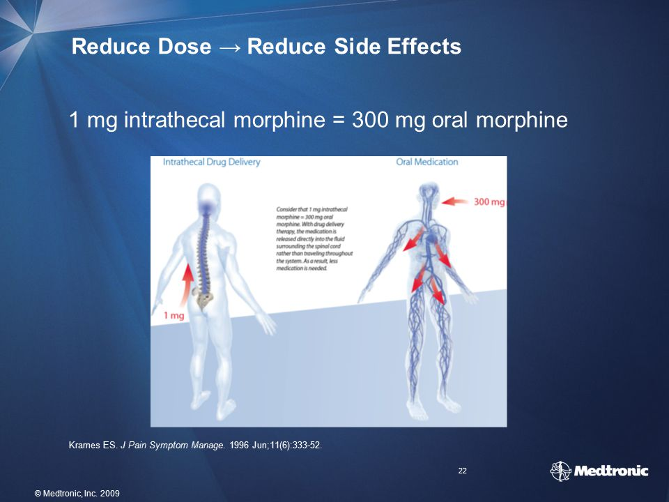 Reduce Dose → Reduce Side Effects