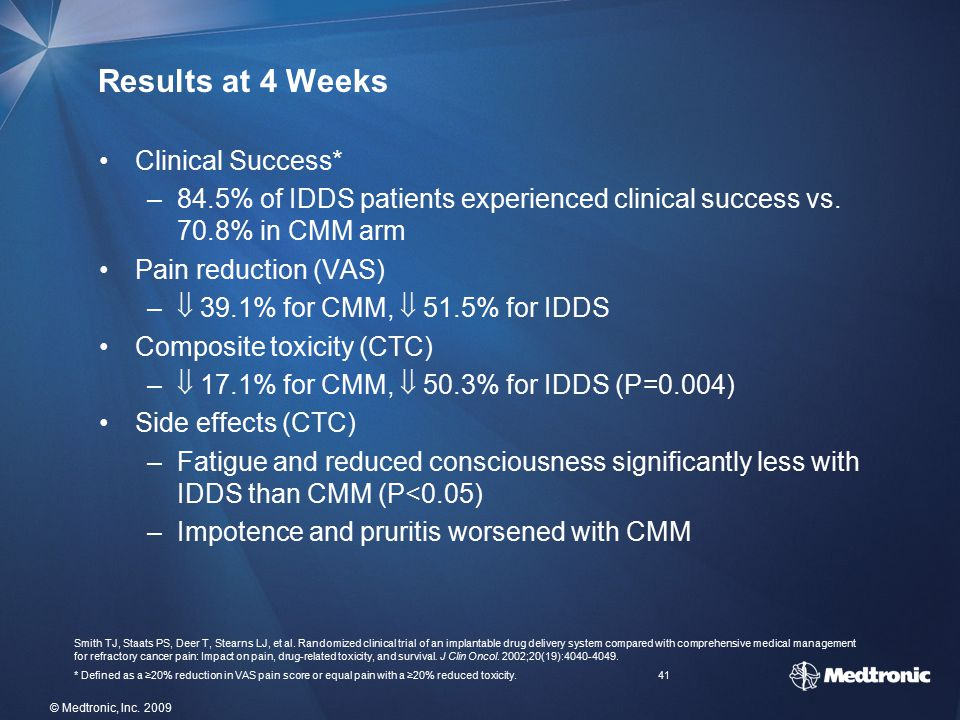 Results at 4 Weeks Clinical Success*