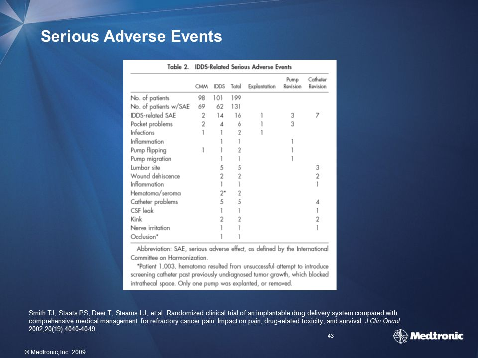 Serious Adverse Events