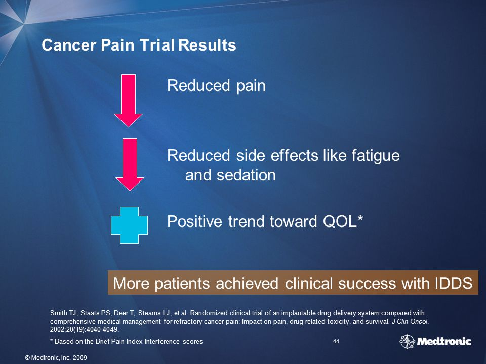 Cancer Pain Trial Results
