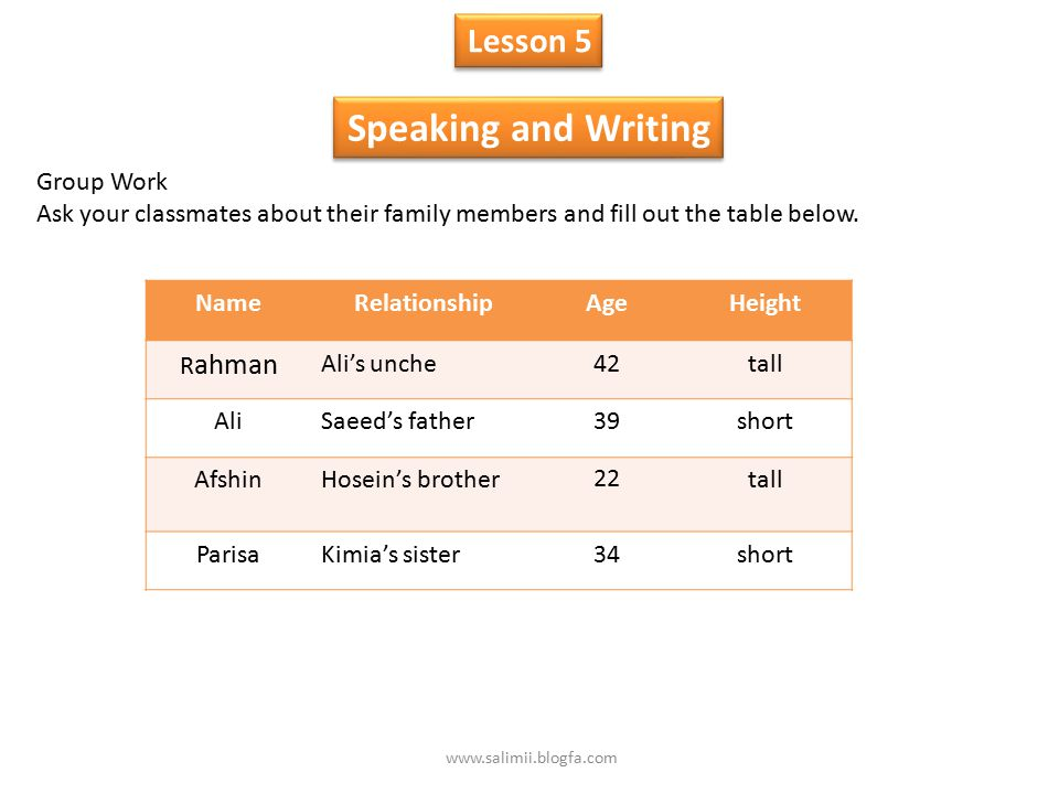 Speaking and Writing Lesson 5 Group Work