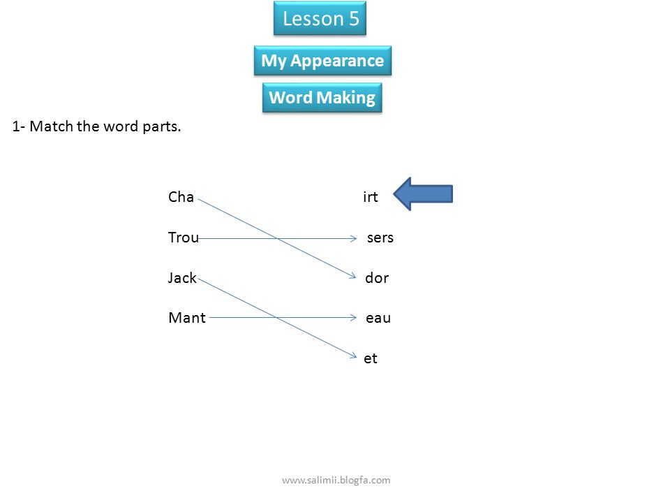 Lesson 5 My Appearance Word Making 1- Match the word parts. Cha irt