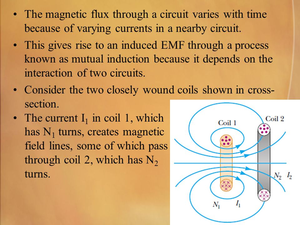 The magnetic flux through a circuit varies with time because of varying currents in a nearby circuit.