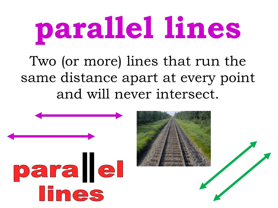 parallel lines Two (or more) lines that run the same distance apart at every point and will never intersect.