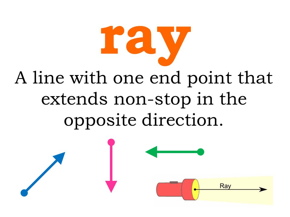 A line with one end point that extends non-stop in the