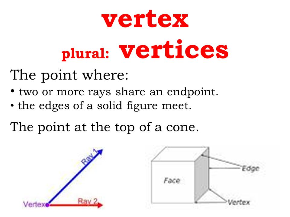 vertex plural: vertices The point where: