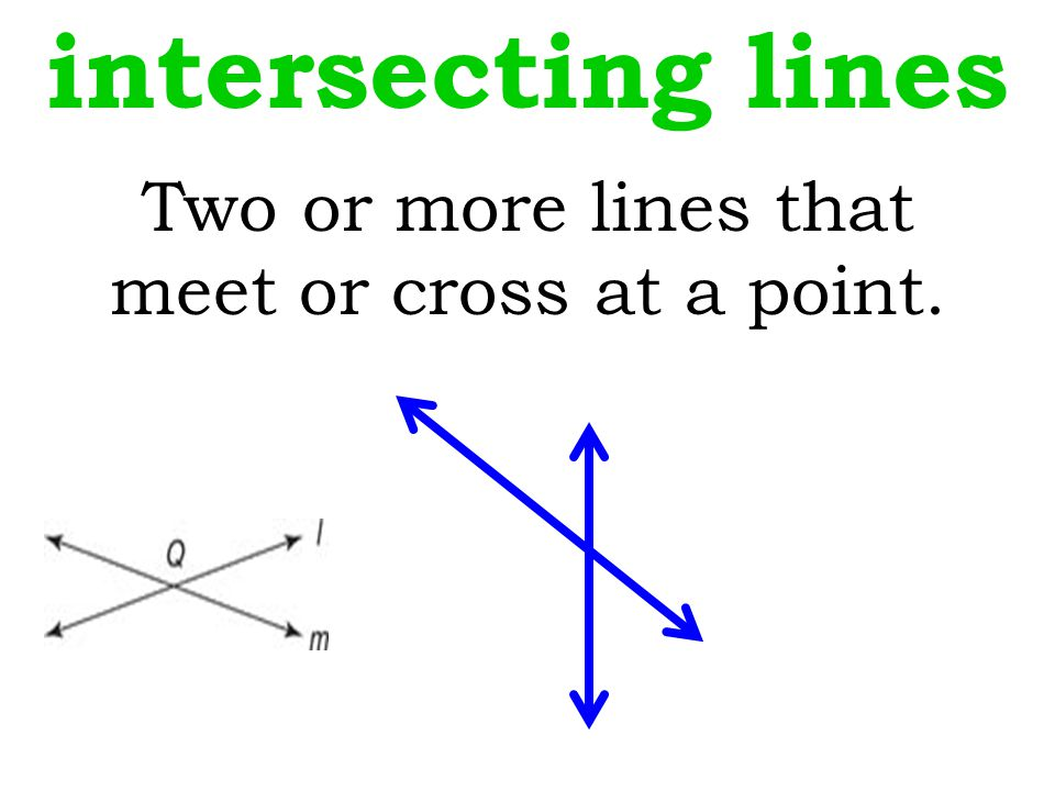 intersecting lines Two or more lines that meet or cross at a point.