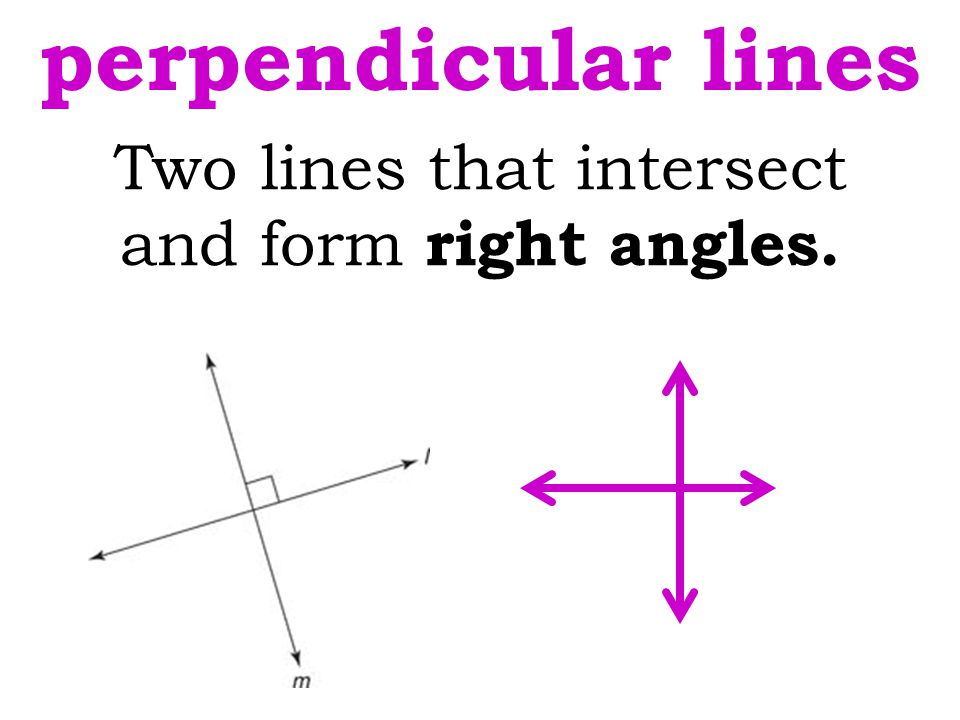 Two lines that intersect