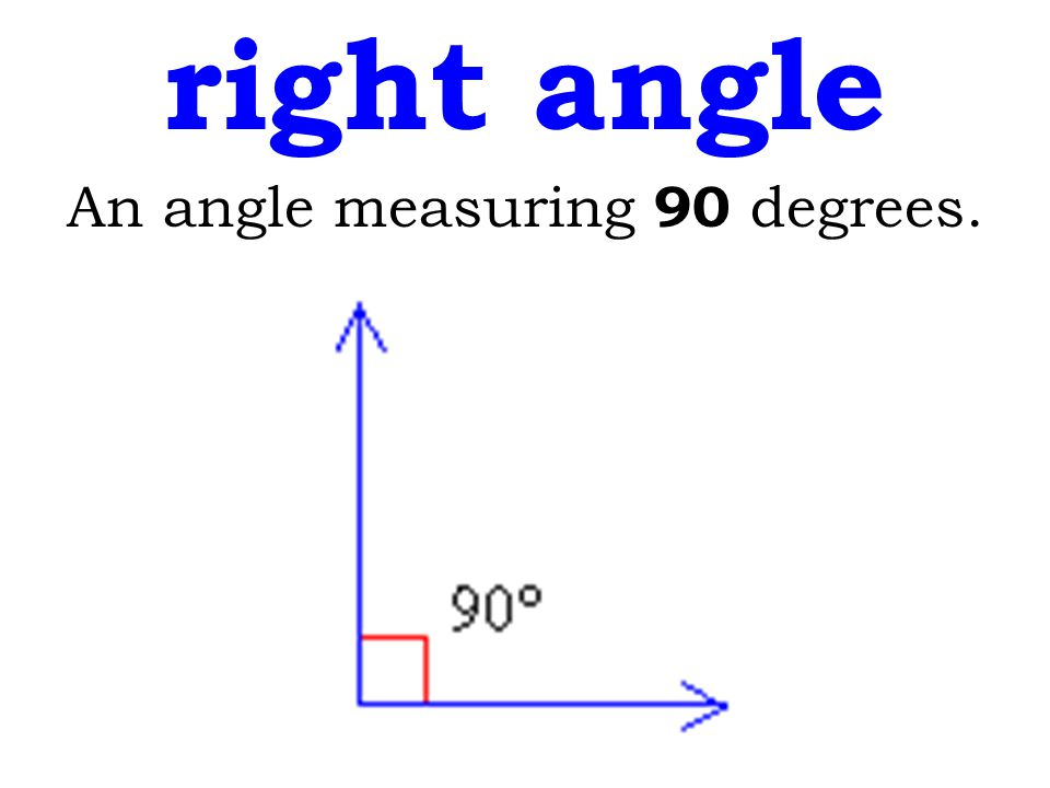 An angle measuring 90 degrees.