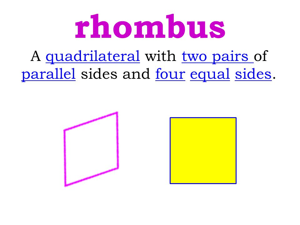 A quadrilateral with two pairs of parallel sides and four equal sides.