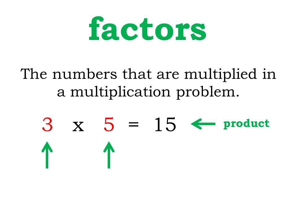factors The numbers that are multiplied in a multiplication problem.