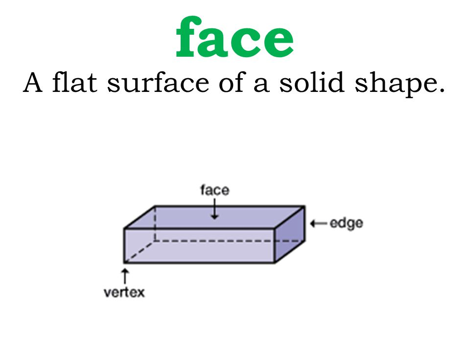A flat surface of a solid shape.