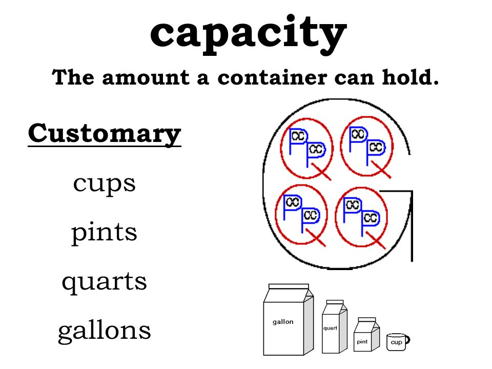 The amount a container can hold.