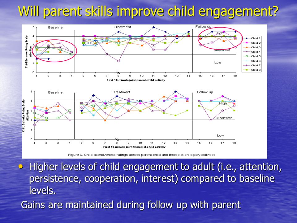 Will parent skills improve child engagement