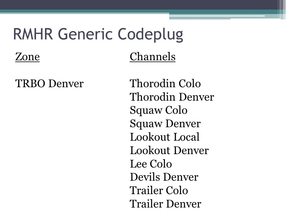 RMHR Generic Codeplug Zone Channels TRBO Denver Thorodin Colo