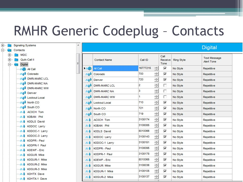 RMHR Generic Codeplug – Contacts