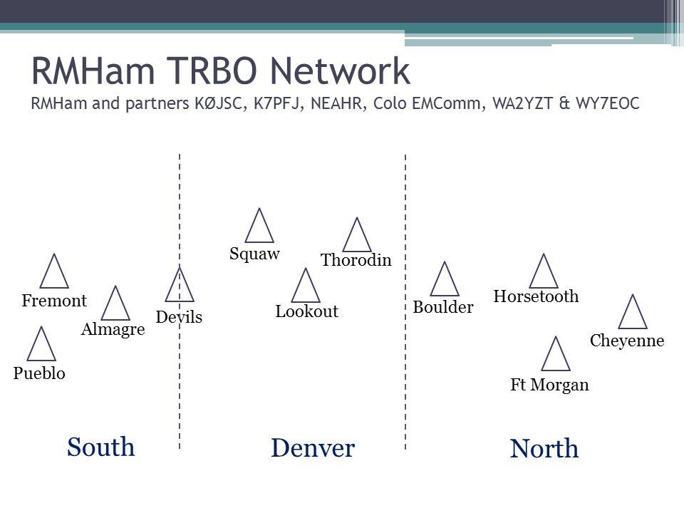 RMHam TRBO Network RMHam and partners KØJSC, K7PFJ, NEAHR, Colo EMComm, WA2YZT & WY7EOC