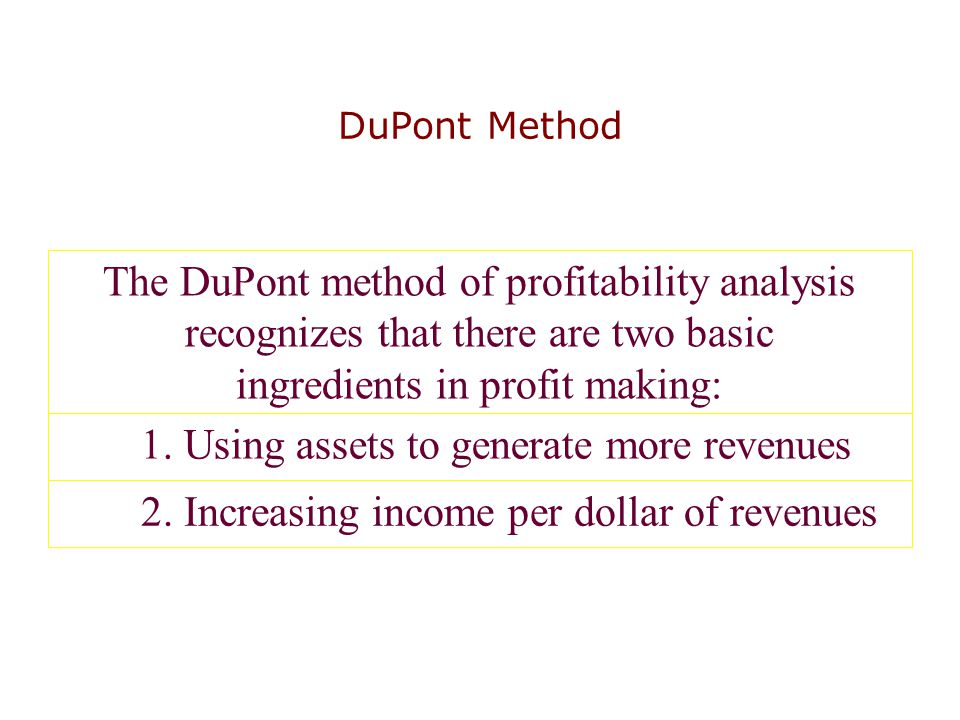 The DuPont method of profitability analysis