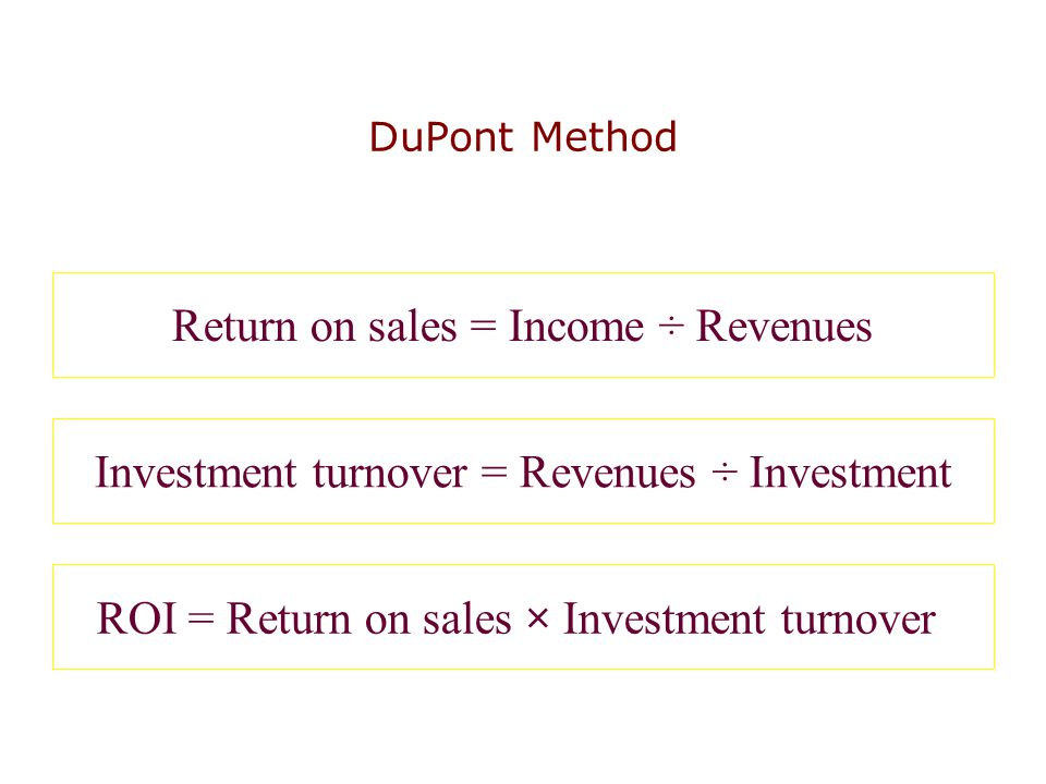 Return on sales = Income ÷ Revenues