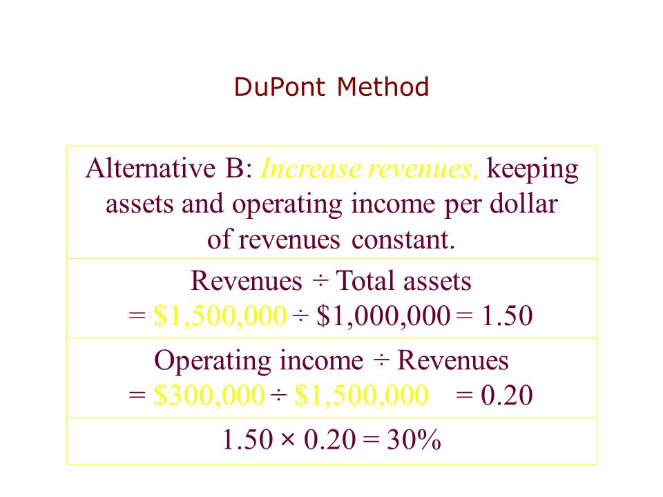 Alternative B: Increase revenues, keeping