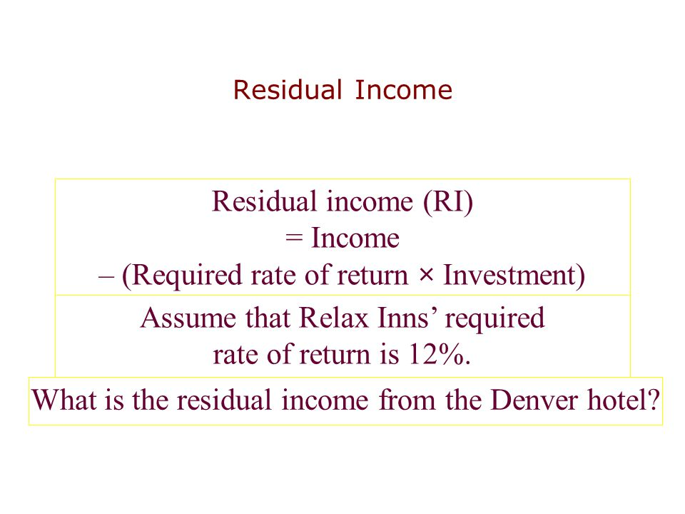 – (Required rate of return × Investment)