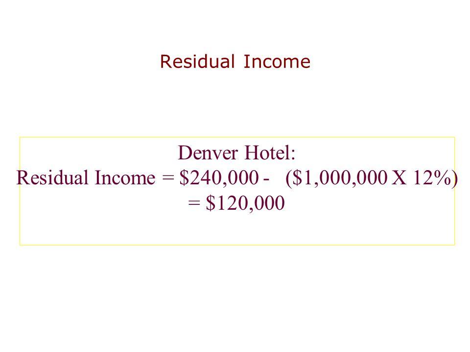 Residual Income = $240,000 - ($1,000,000 X 12%)