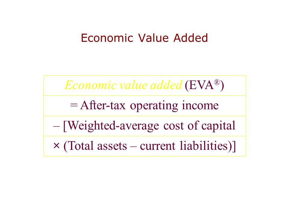 Economic value added (EVA®)