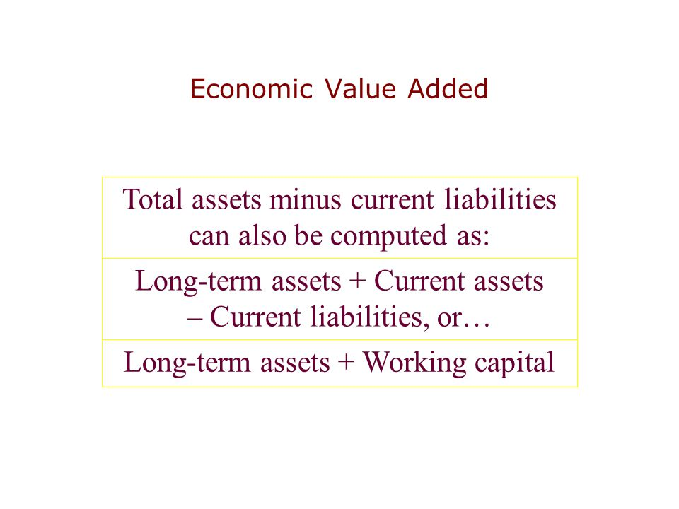 Total assets minus current liabilities can also be computed as: