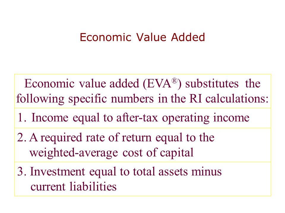 Economic value added (EVA®) substitutes the