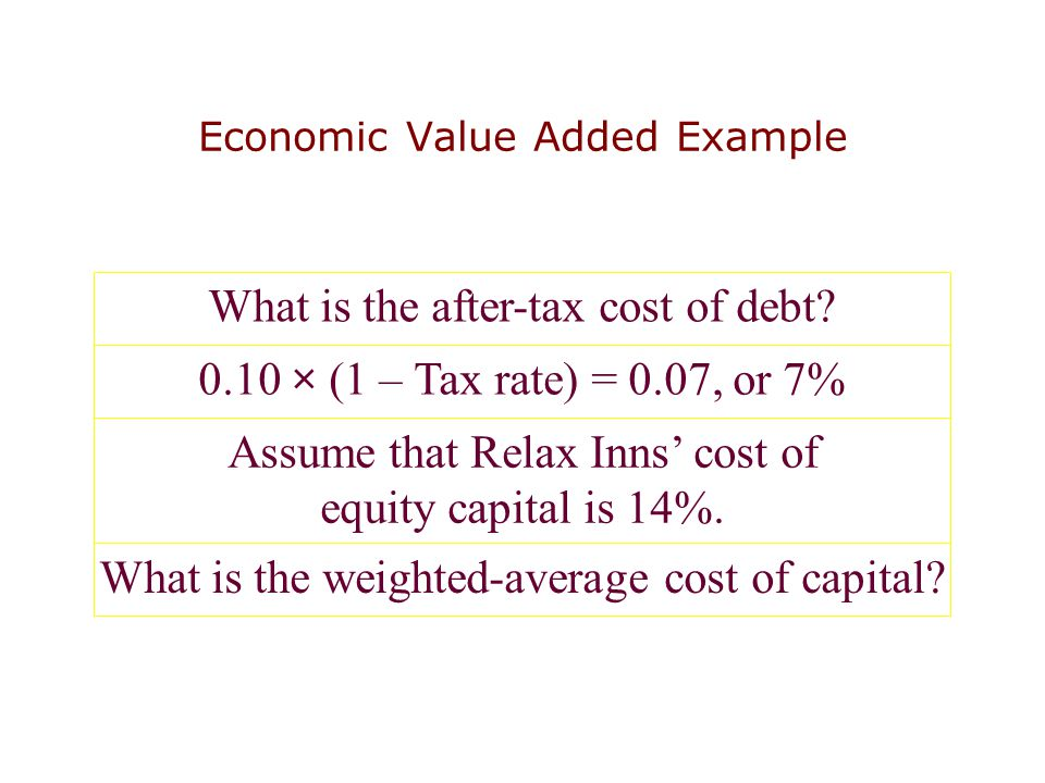 Economic Value Added Example