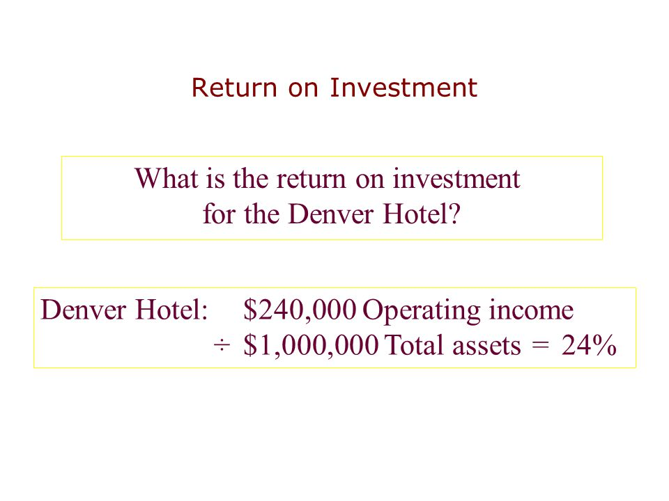 What is the return on investment
