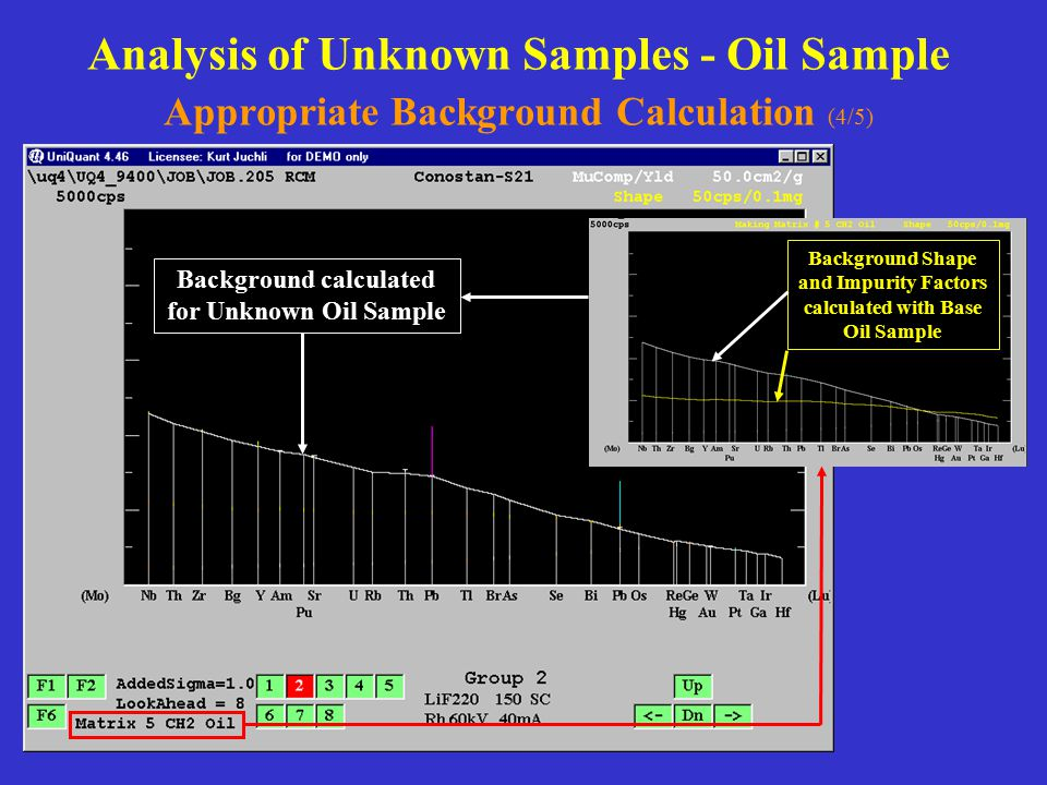 Analysis of Unknown Samples - Oil Sample Appropriate Background Calculation (4/5)
