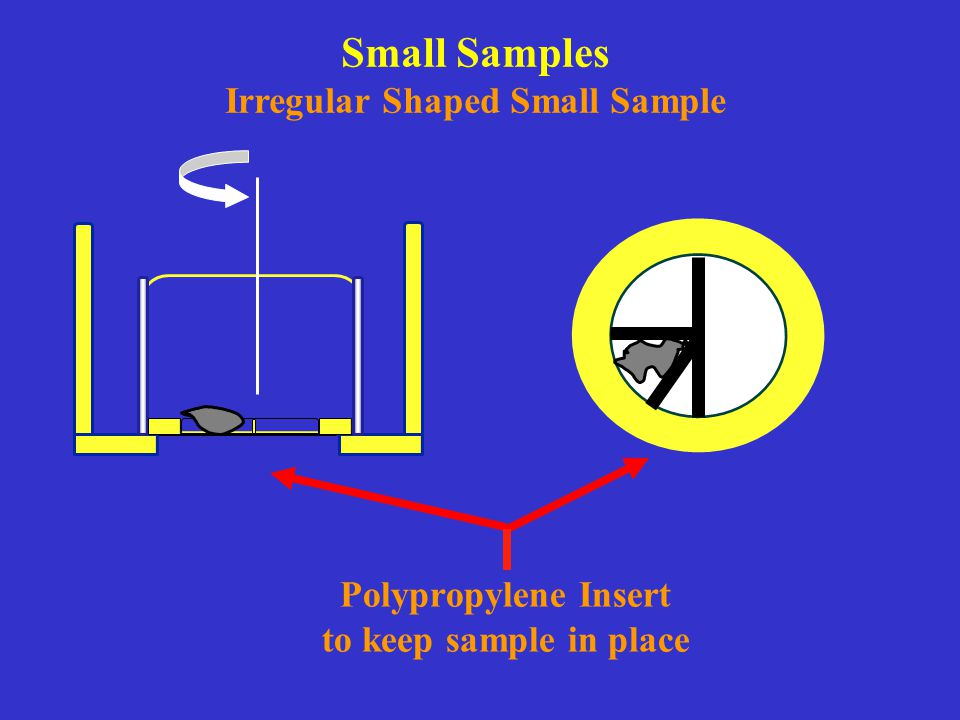 Small Samples Irregular Shaped Small Sample