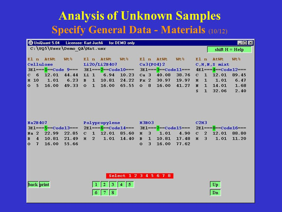 Analysis of Unknown Samples Specify General Data - Materials (10/12)