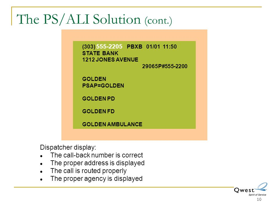 The PS/ALI Solution (cont.)
