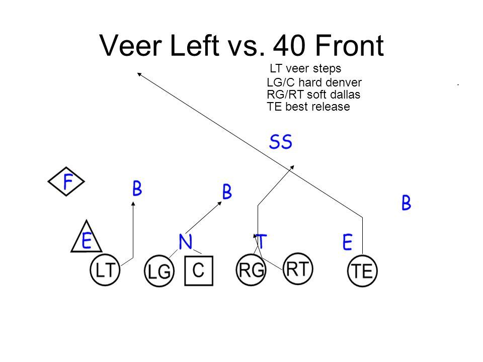 Veer Left vs. 40 Front LT veer steps LG/C hard denver