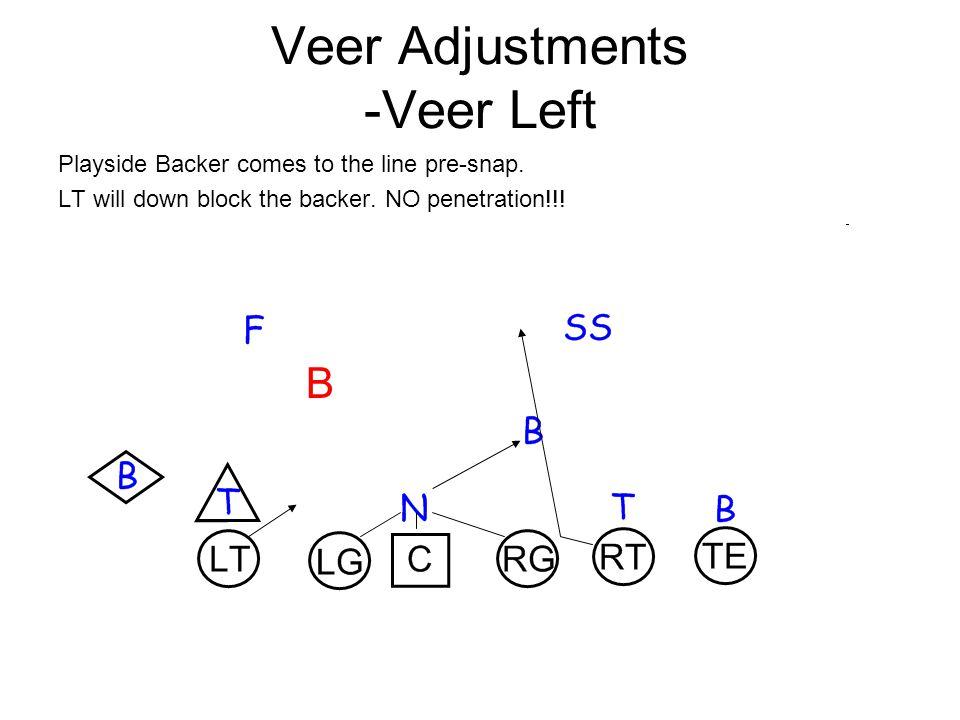 Veer Adjustments -Veer Left
