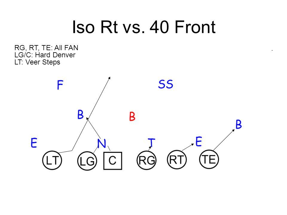 Iso Rt vs. 40 Front RG, RT, TE: All FAN LG/C: Hard Denver