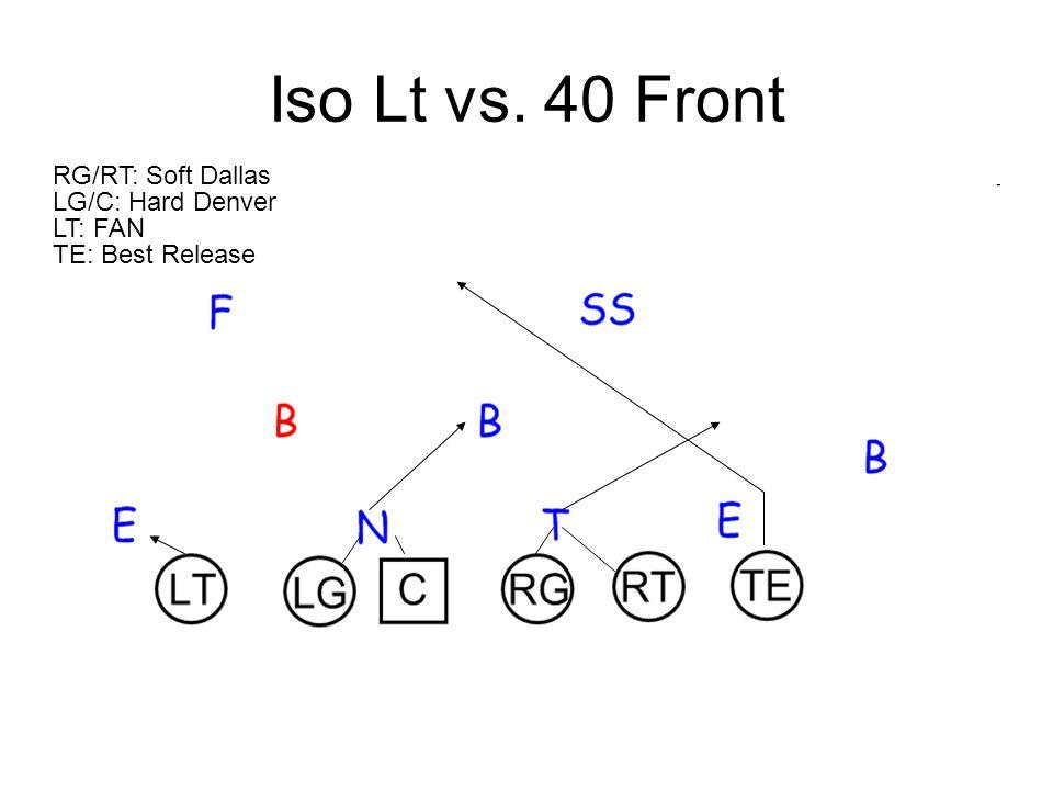 Iso Lt vs. 40 Front RG/RT: Soft Dallas LG/C: Hard Denver LT: FAN