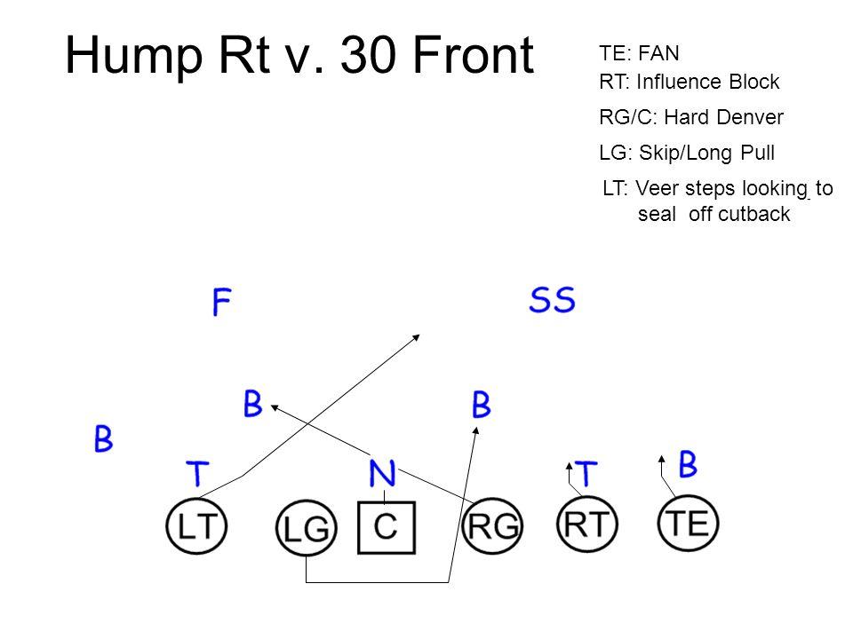 Hump Rt v. 30 Front TE: FAN RT: Influence Block RG/C: Hard Denver