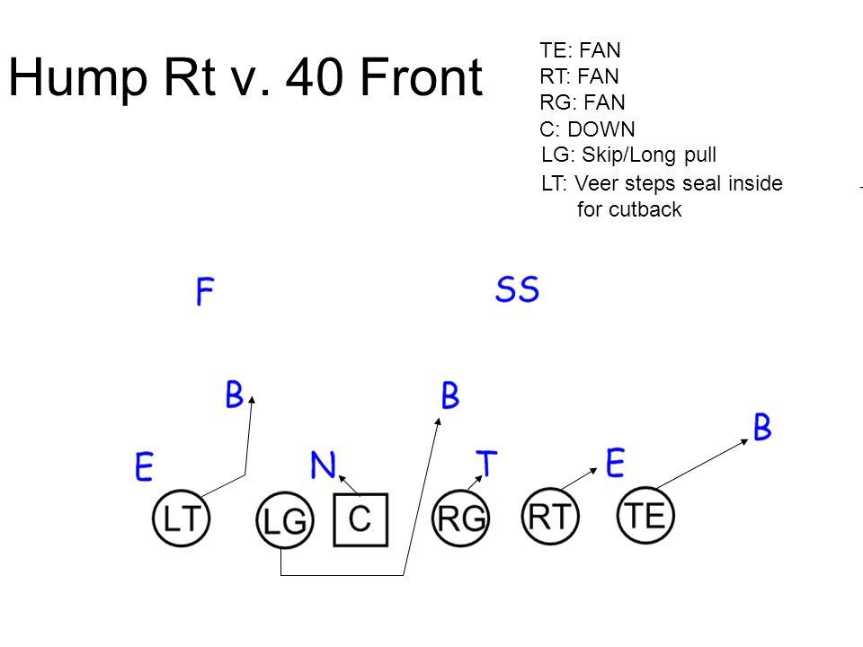 Hump Rt v. 40 Front TE: FAN RT: FAN RG: FAN C: DOWN LG: Skip/Long pull