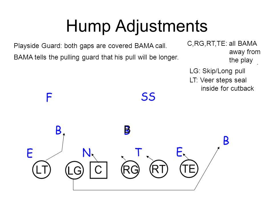 Hump Adjustments B C,RG,RT,TE: all BAMA