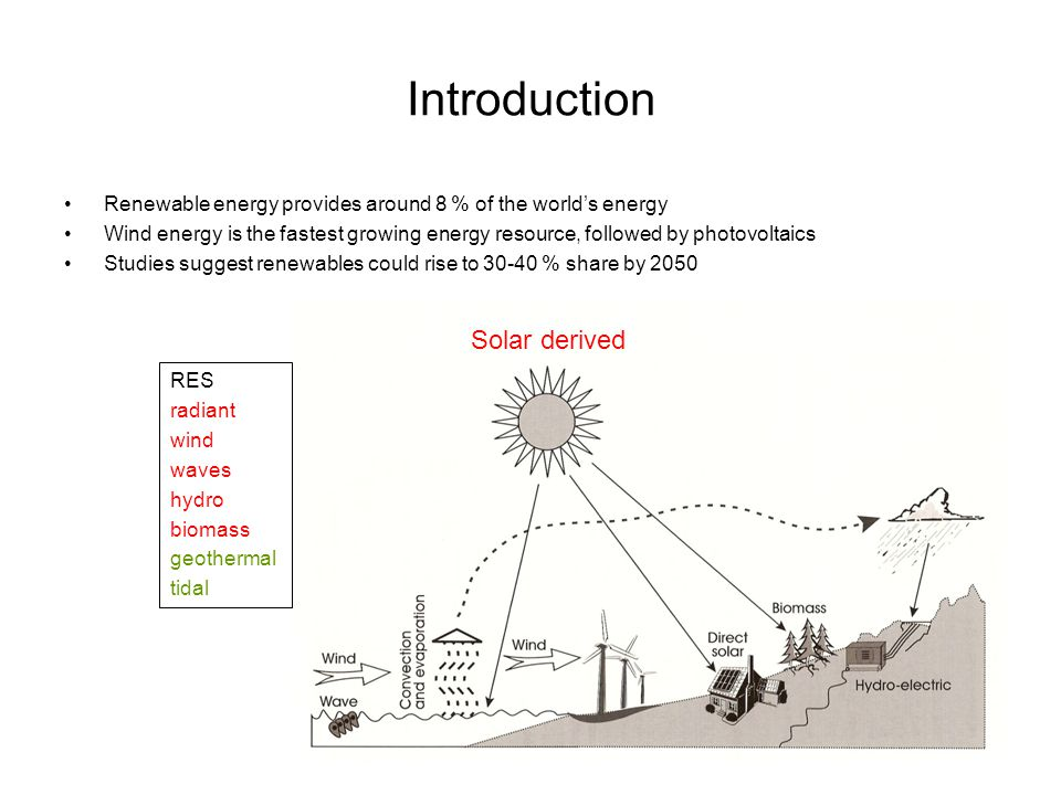 Introduction Solar derived