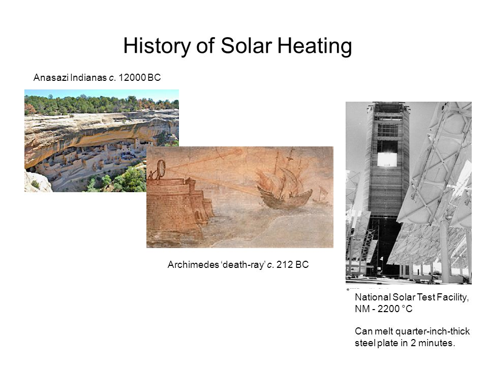 History of Solar Heating