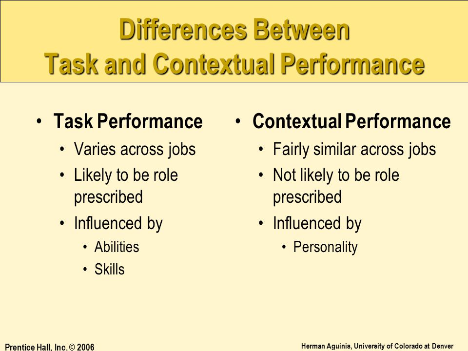 Differences Between Task and Contextual Performance