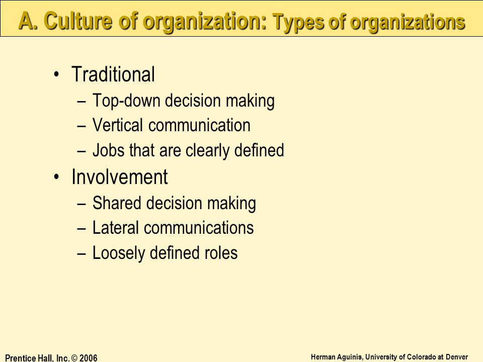 A. Culture of organization: Types of organizations